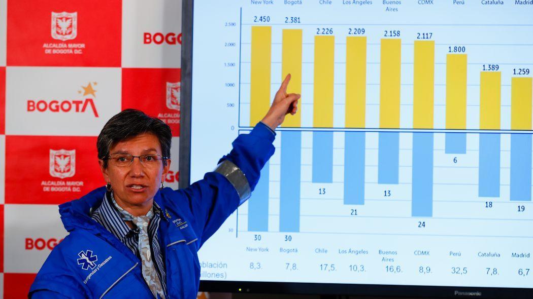 Bogotá es la segunda ciudad de América que más ha crecido en número de UCI